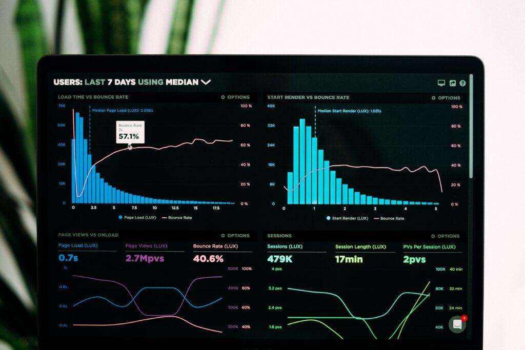 Success on Google Analytics